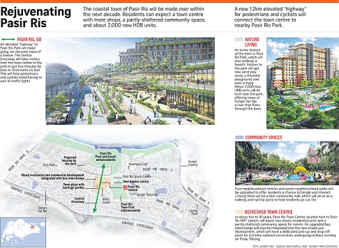 Pasir ris new plan
